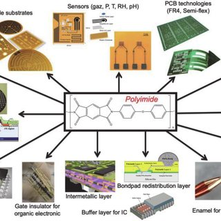 polyimide semiconductor applications